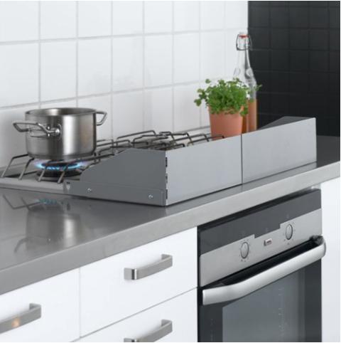 zabezpieczenie płyty kuchennej